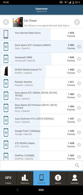 "Обзор Sony Xperia 1: ""высокий"" флагман с 4K HDR OLED дисплеем-116"