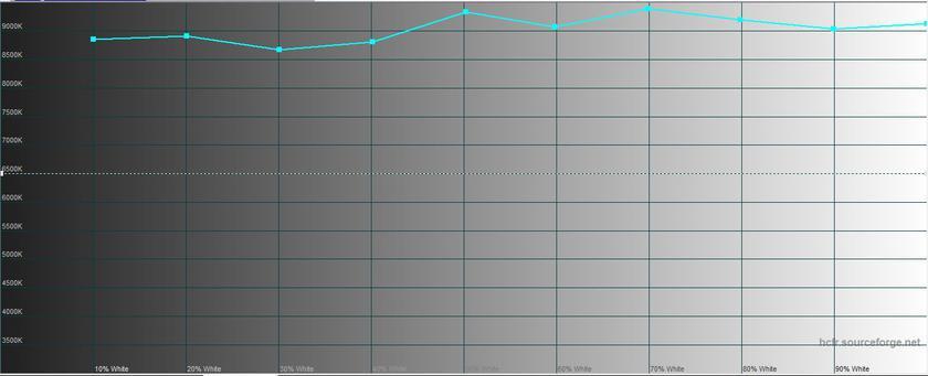 Обзор Huawei P30 Pro: прибор ночного видения-39