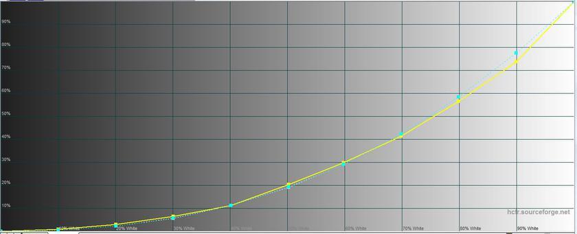 Обзор Huawei P30 Pro: прибор ночного видения-46