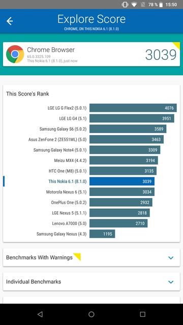 Обзор Nokia 6.1 (2018): стильно и недорого-58