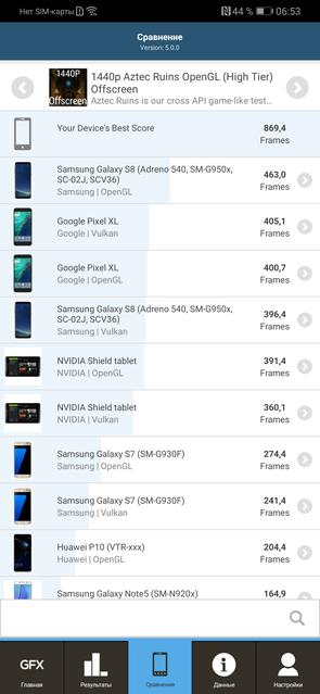 Обзор Huawei P30 Pro: прибор ночного видения-101