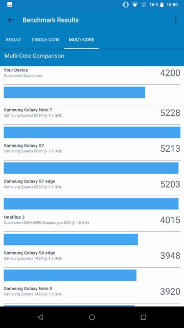 Обзор Nokia 6.1 (2018): стильно и недорого-64