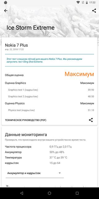 Обзор Nokia 7 Plus: средний класс, который метит в высшую лигу-89