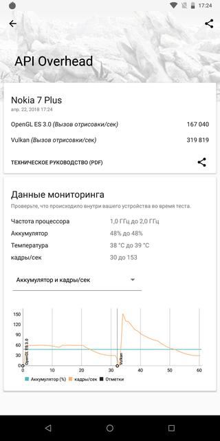 Обзор Nokia 7 Plus: средний класс, который метит в высшую лигу-90