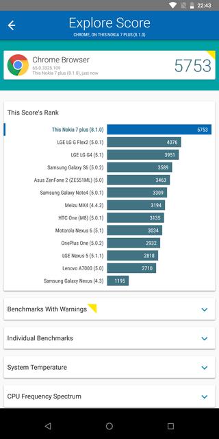Обзор Nokia 7 Plus: средний класс, который метит в высшую лигу-117