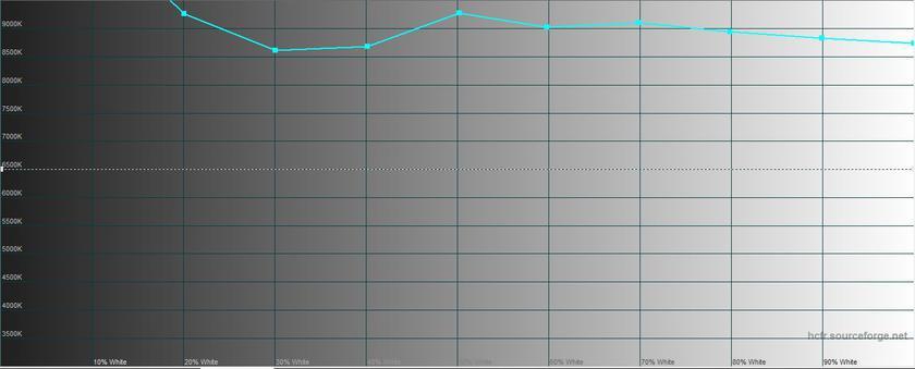 Обзор Sony Xperia XZ2 Premium: флагман с двойной камерой и 4K HDR дисплеем-27
