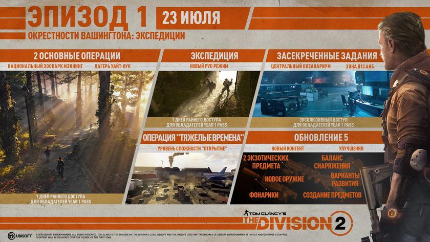 Бесплатное обновление The Division 2 прибавит режим «Экспедиции» и облегчит «Тяжелые времена»