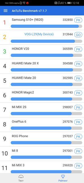 Обзор Huawei P30 Pro: прибор ночного видения-85