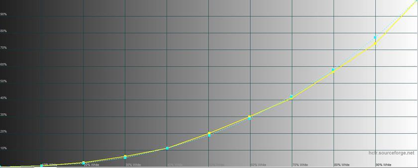 Обзор Huawei P30 Pro: прибор ночного видения-36