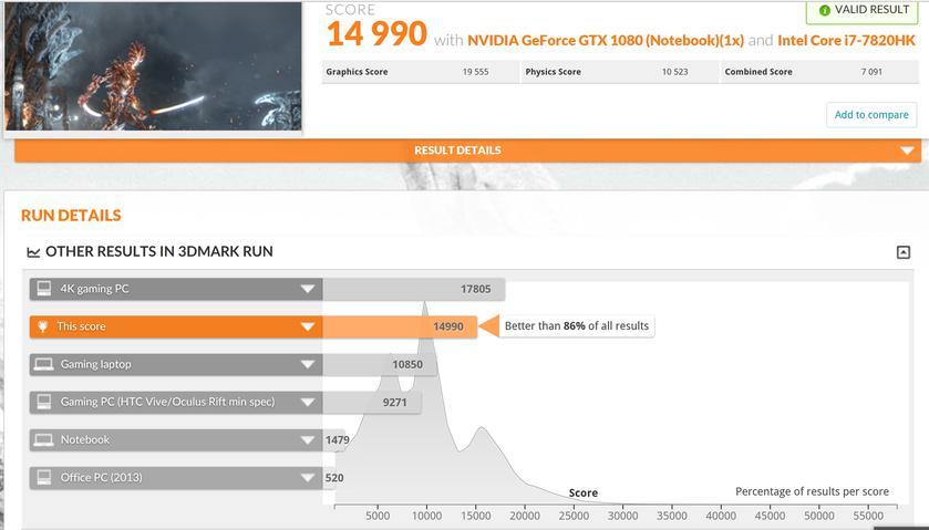 Обзор ASUS ROG G703VI Chimera: огнедышащее игровое чудовище на все деньги-56