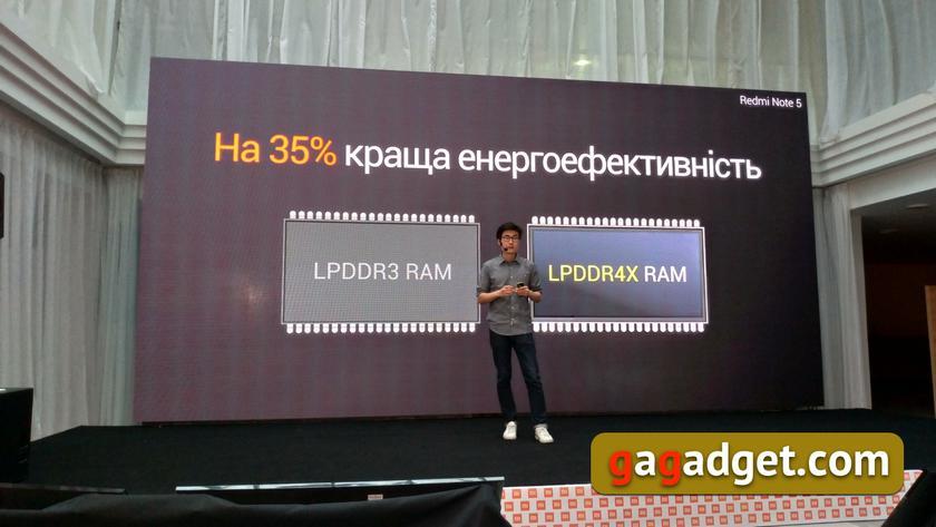 Стивен Ван, Xiaomi: мы не боимся конкурентов, потому что не считаем их конкурентами-12
