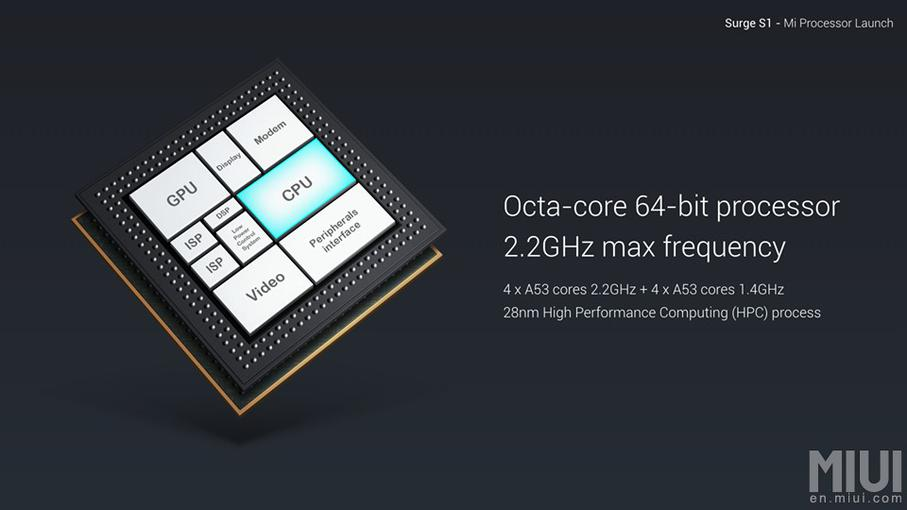 Xiaomi Mi5с счипом Pinecone S1 представлен официально