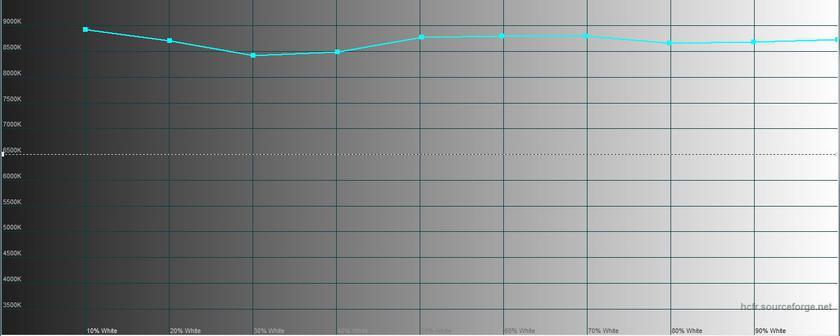 Обзор Nokia 7 Plus: средний класс, который метит в высшую лигу-36