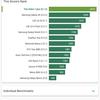 Обзор Nokia 7 Plus: средний класс, который метит в высшую лигу-165