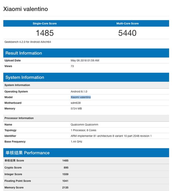 Xiaomi-Valentino-Geekbench.png
