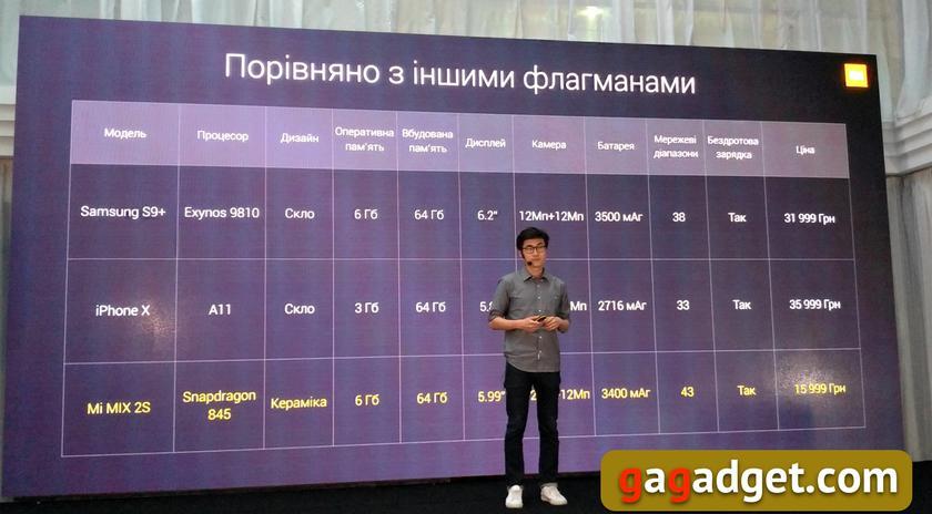 Стивен Ван, Xiaomi: мы не боимся конкурентов, потому что не считаем их конкурентами-29