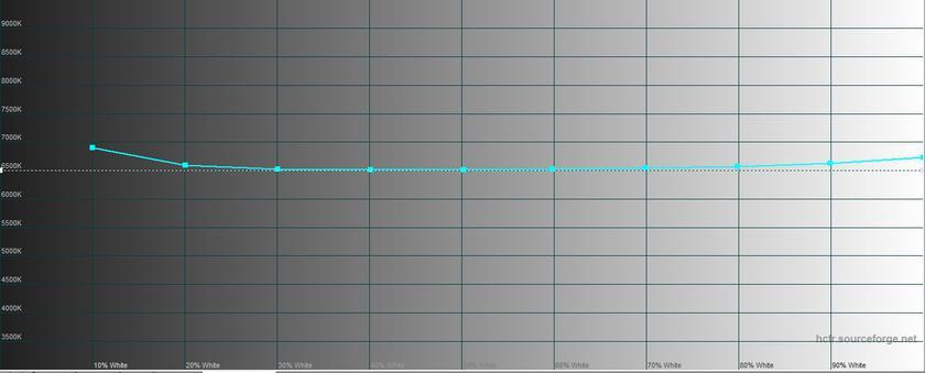 Обзор Lenovo IdeaPad 720s–15IKB: ноутбук для работы и игр-20