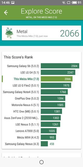 Обзор Meizu M6s: первый смартфон Meizu c экраном 18:9 и новым процессором Exynos-65