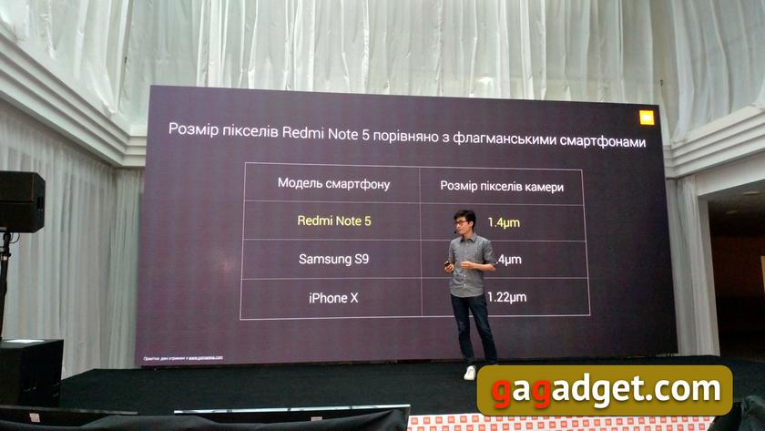 Стивен Ван, Xiaomi: мы не боимся конкурентов, потому что не считаем их конкурентами-8