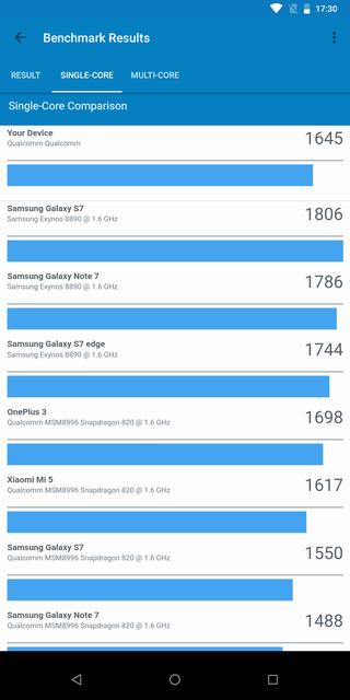 Обзор Nokia 7 Plus: средний класс, который метит в высшую лигу-94