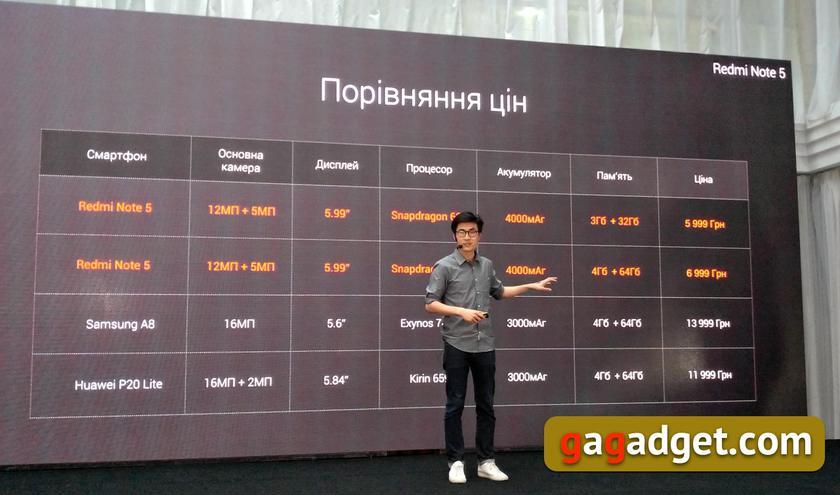 Стивен Ван, Xiaomi: мы не боимся конкурентов, потому что не считаем их конкурентами-14