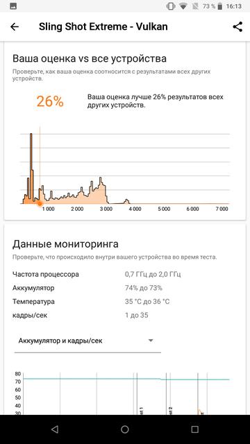 Обзор Nokia 6.1 (2018): стильно и недорого-67