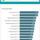 Обзор Samsung Galaxy J7 (2017): скромняга с амбициями-54