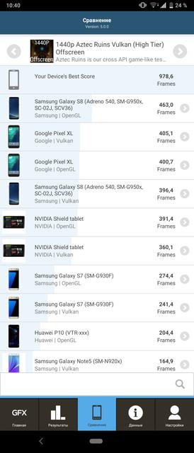 "Обзор Sony Xperia 1: ""высокий"" флагман с 4K HDR OLED дисплеем-114"