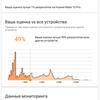 Обзор Nokia 7 Plus: средний класс, который метит в высшую лигу-134