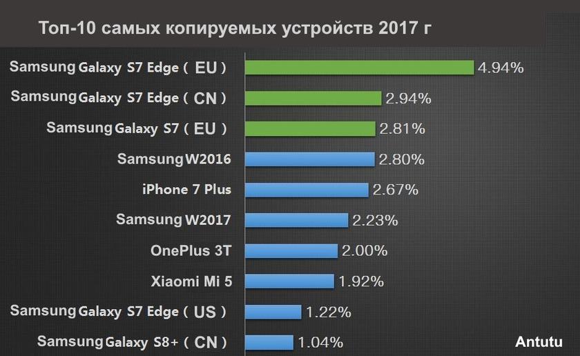Most-copycat-phones-antutu-models.jpg