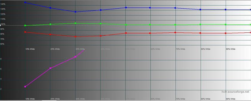 Обзор Meizu M6s: первый смартфон Meizu c экраном 18:9 и новым процессором Exynos-23