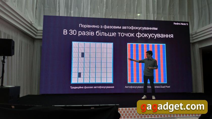 Стивен Ван, Xiaomi: мы не боимся конкурентов, потому что не считаем их конкурентами-5