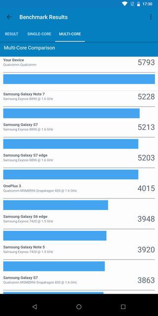 Обзор Nokia 7 Plus: средний класс, который метит в высшую лигу-95