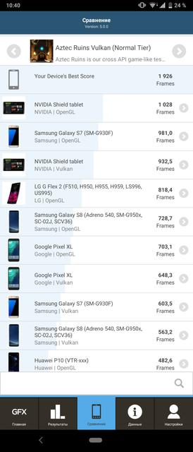 "Обзор Sony Xperia 1: ""высокий"" флагман с 4K HDR OLED дисплеем-115"