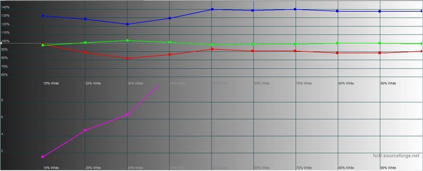 "Обзор Sony Xperia 1: ""высокий"" флагман с 4K HDR OLED дисплеем-41"