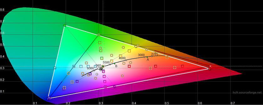 Обзор ASUS ROG G703VI Chimera: огнедышащее игровое чудовище на все деньги-43