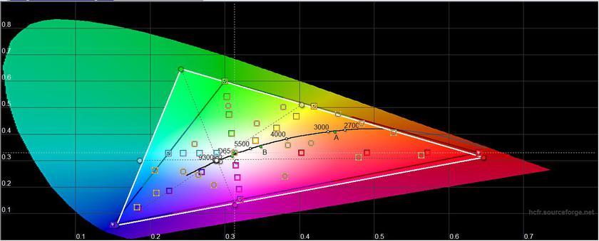 "Обзор Sony Xperia 1: ""высокий"" флагман с 4K HDR OLED дисплеем-33"