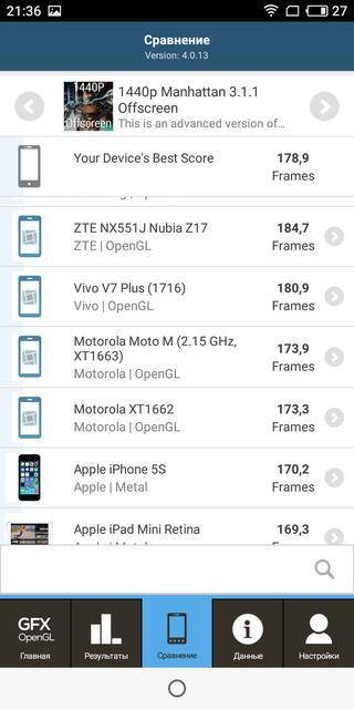 Обзор Meizu M6s: первый смартфон Meizu c экраном 18:9 и новым процессором Exynos-49