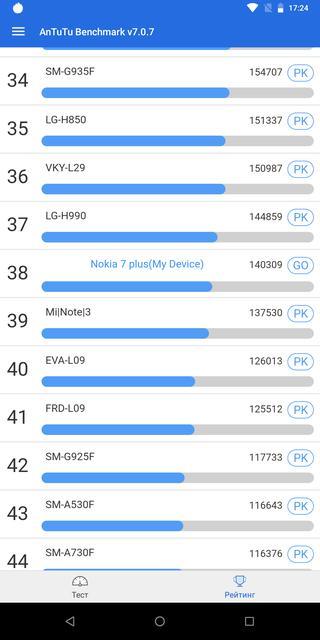 Обзор Nokia 7 Plus: средний класс, который метит в высшую лигу-91