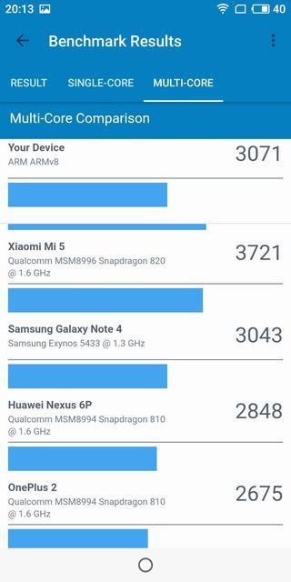 Обзор Meizu M6s: первый смартфон Meizu c экраном 18:9 и новым процессором Exynos-39