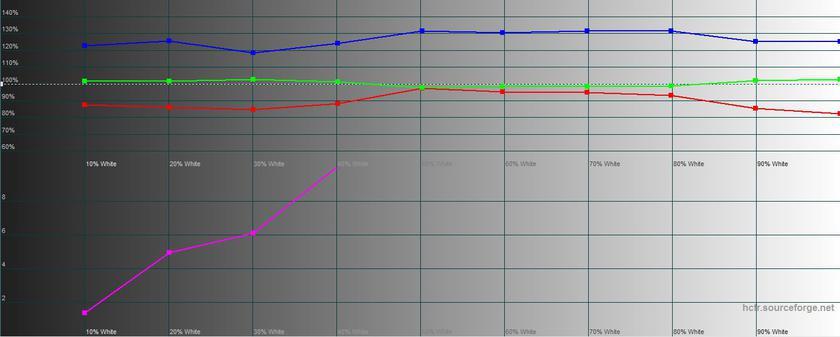 Обзор Moto Z2 Force: флагманский смартфон с небьющимся экраном-28