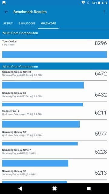 Обзор Sony Xperia XZ2 Premium: флагман с двойной камерой и 4K HDR дисплеем-79