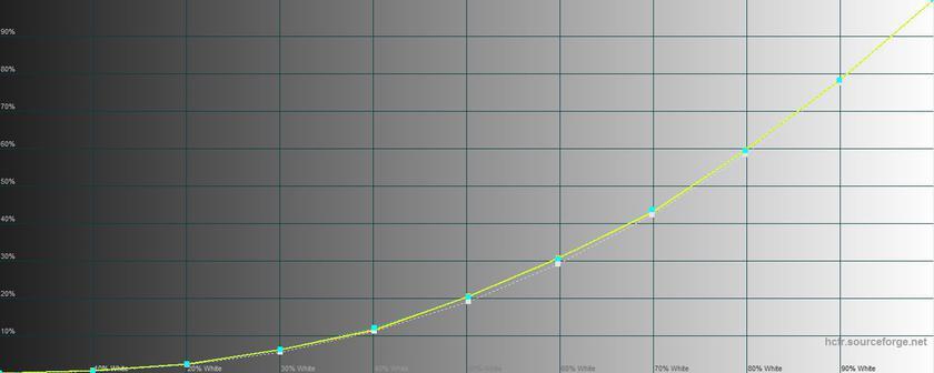 "Обзор Sony Xperia 1: ""высокий"" флагман с 4K HDR OLED дисплеем-39"