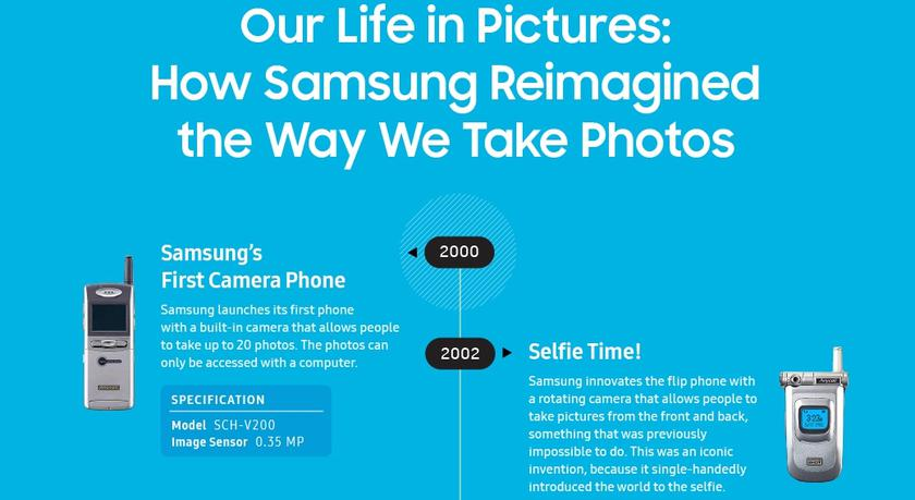 Innovation-camera-infographic-from2000-to-s9--1.jpg