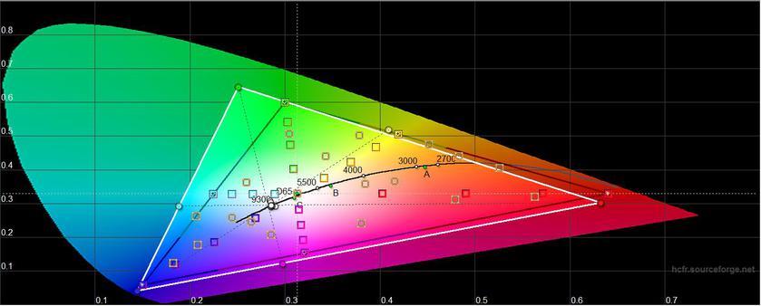 Обзор Huawei P30 Pro: прибор ночного видения-40