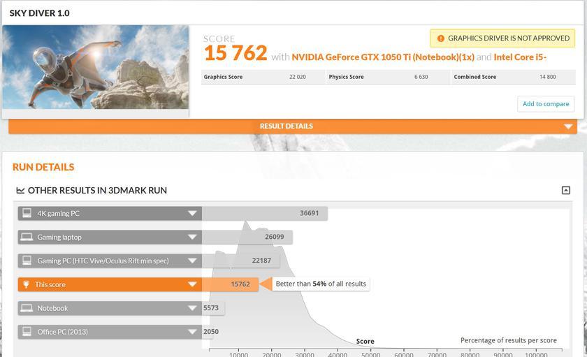 Обзор Lenovo IdeaPad 720s–15IKB: ноутбук для работы и игр-37