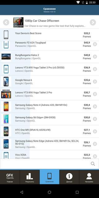 Обзор Nokia 7 Plus: средний класс, который метит в высшую лигу-99