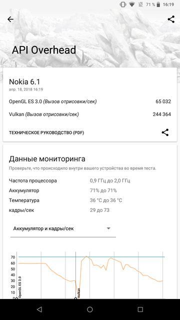 Обзор Nokia 6.1 (2018): стильно и недорого-69