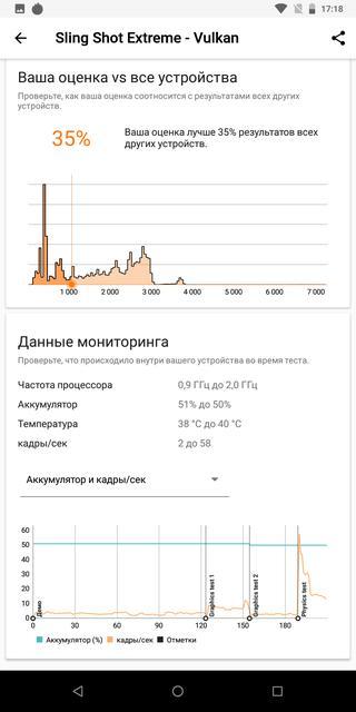 Обзор Nokia 7 Plus: средний класс, который метит в высшую лигу-88