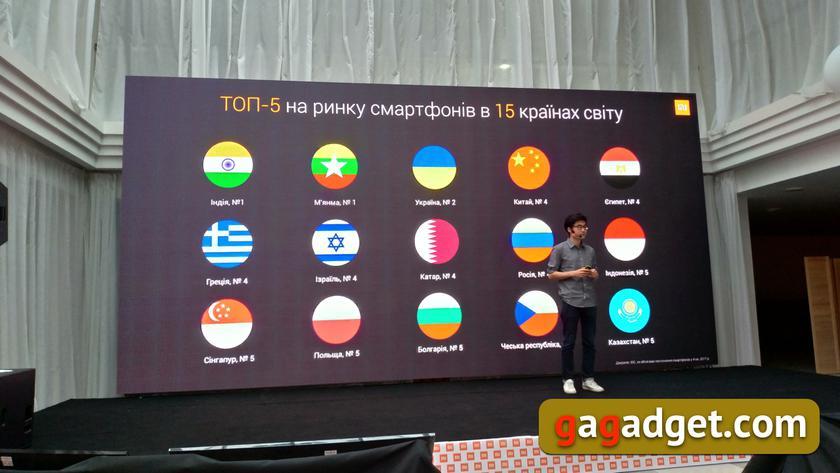 Xiaomi Redmi Note 5: официальные цены в Российской Федерации